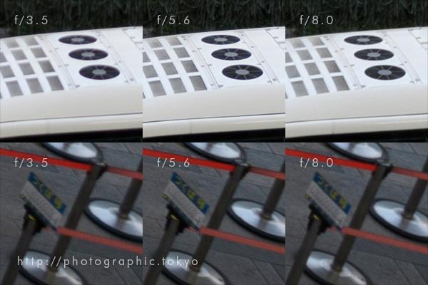 絞りと解像度のテスト