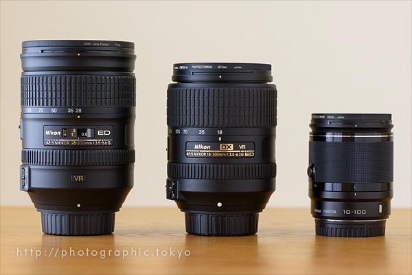 レンズ3本並べた写真